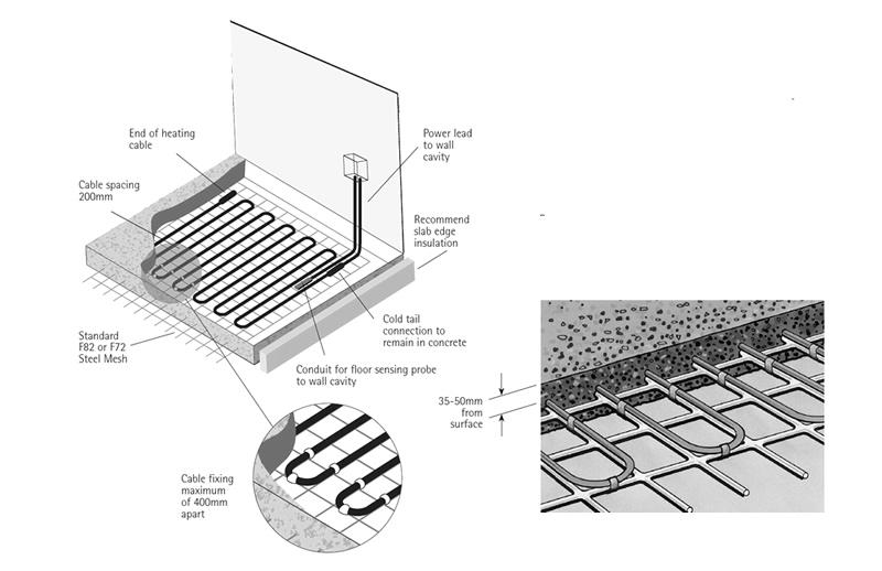 15 0m u00b2 in slab heating cable kit 150w  m u00b2